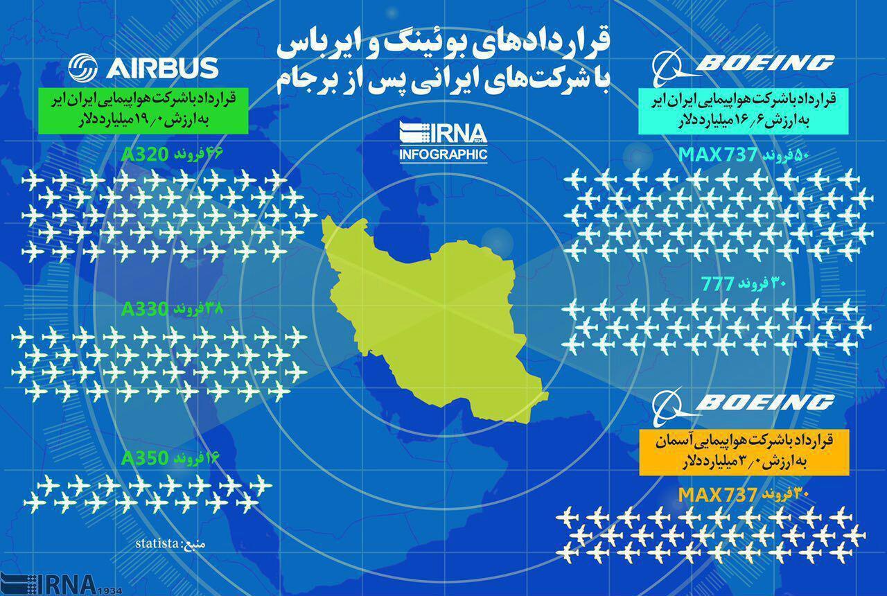 اینفوگرافیک: قراردادهای بوئینگ و ایرباس با شرکت های ایرانی پس از برجام