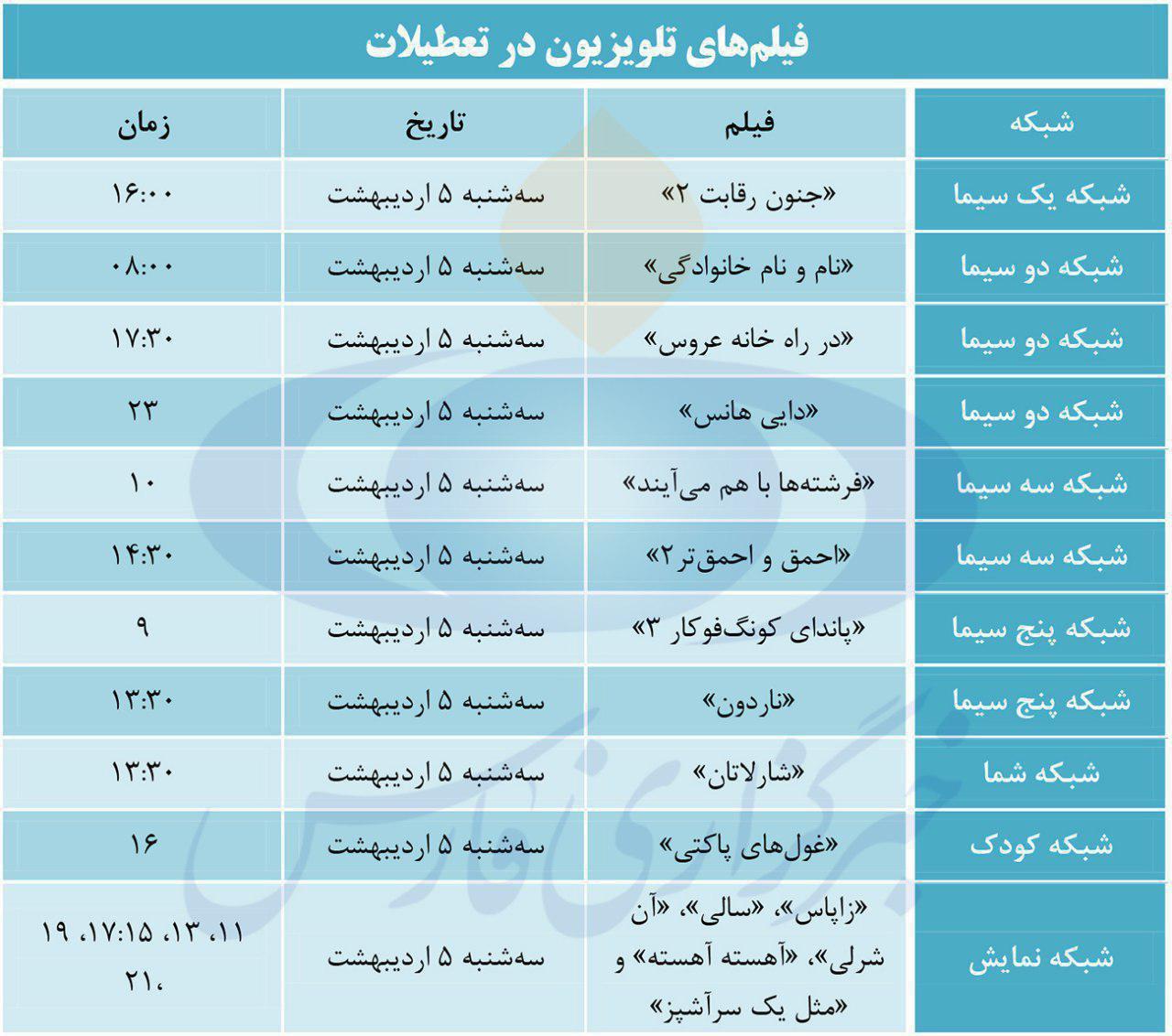 فیلمهای طنز تلویزیون در تعطیلات عید مبعث