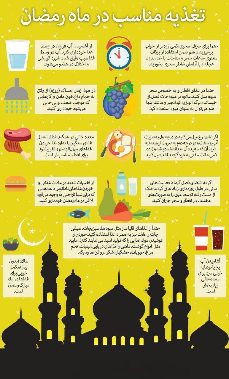 تغذيه مناسب در ماه مبارک رمضان
