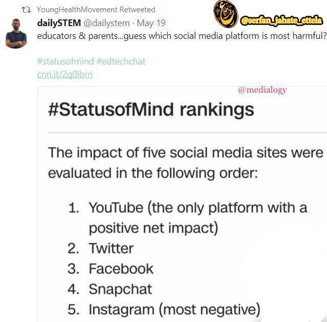 انجمن بهداشت روان بریتانیا «اینستاگرام»را بدترین رسانه اجتماعی برای سلامت روان جوانان می داند