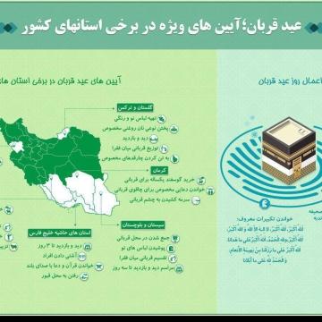 آیین های ویژه عید قربان در برخی استان های کشور