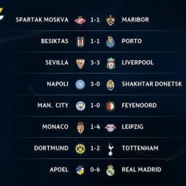 نتایج کامل بازیهای دیشب لیگ قهرمانان اروپا