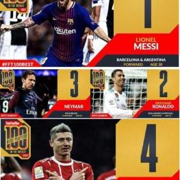 نشریه «فور فور تو» لیونل مسی را به عنوان بهترین بازیکن سال ۲۰۱۷ انتخاب کرد.