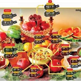 مقایسه قیمت اقلام شب یلدا از پارسال تا امسال