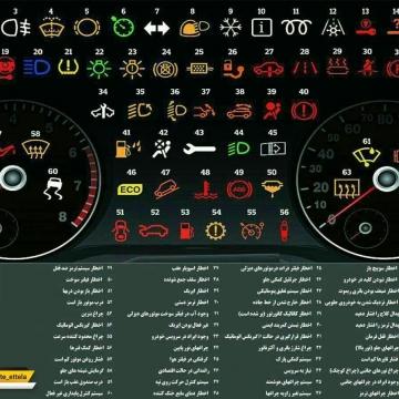 تشریح چراغ های اخطار اتومبیل