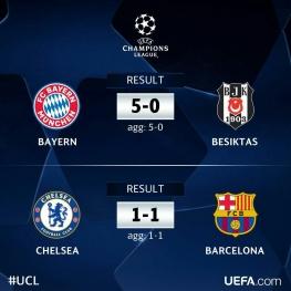 نتایج دیدارهای دیشب لیگ قهرمانان اروپا