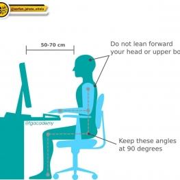 شکل صحیح نشستن پشت میز کامپیوتر.