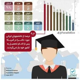 ایرانی ها ماندگار ترین دانشجویان در آمریکا هستند!