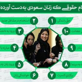 زنان عربستان در اصلاحات جدید چه حقوقی را به دست آوردند؟