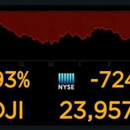 شاخص های بازار سهام آمریکا در واکنش به آغاز جنگ تجاری ترامپ با چین