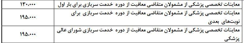 اجرای تصنیف یادتو باصدای جمال الدین منبری (نوستالژی دهه۶۰)