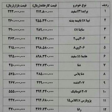 جدول قیمت خودروهای داخلی