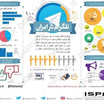 تلگرام در ایران به روایت اینفوگرافی