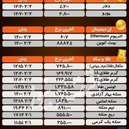 آخرین قیمتها در بازارهای مختلف؛ امروز یکشنبه ۲ اردیبهشت