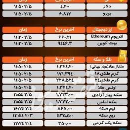 آخرین قیمتها در بازارهای مختلف؛ امروز چهارشنبه ۵ اردیبهشت