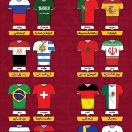 لقب تیمهای جامجهانی ۲۰۱۸