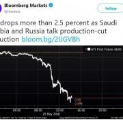 قیمت نفت بیش از ۲.۵ درصد سقوط کرد