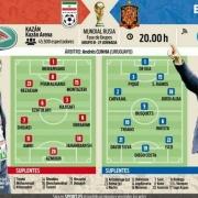 ترکیب احتمالی تیم ملی ایران و اسپانیا از نگاه نشریه اسپورت اسپانیا