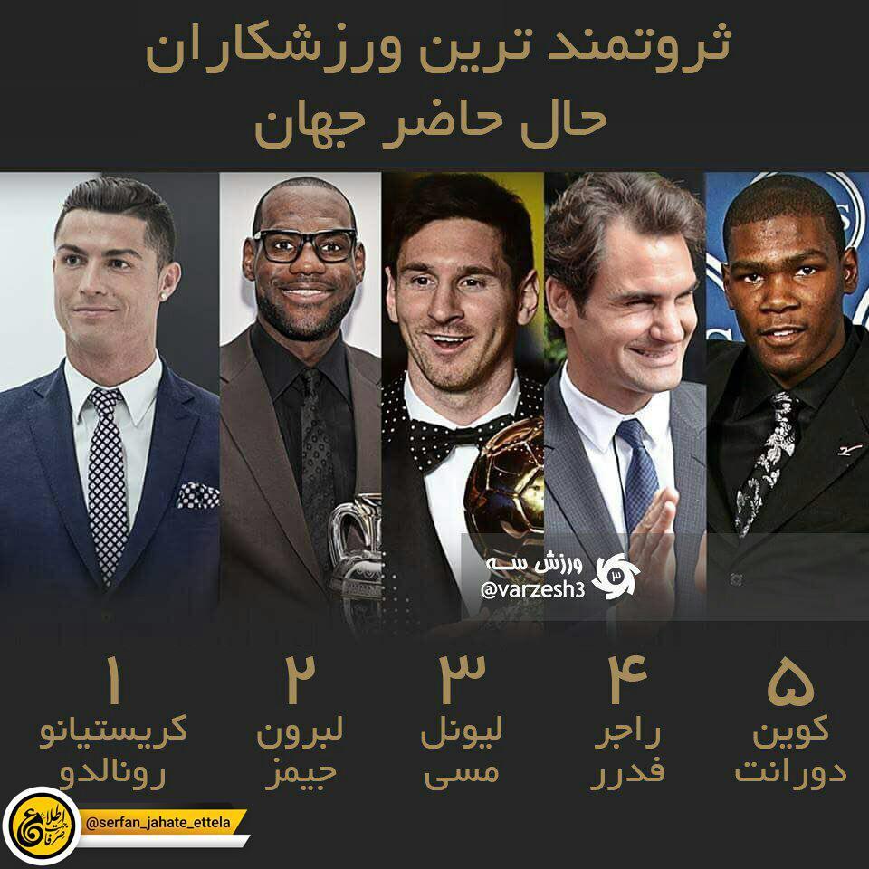 ثروتمندترین ورزشکاران حال حاضر جهان.