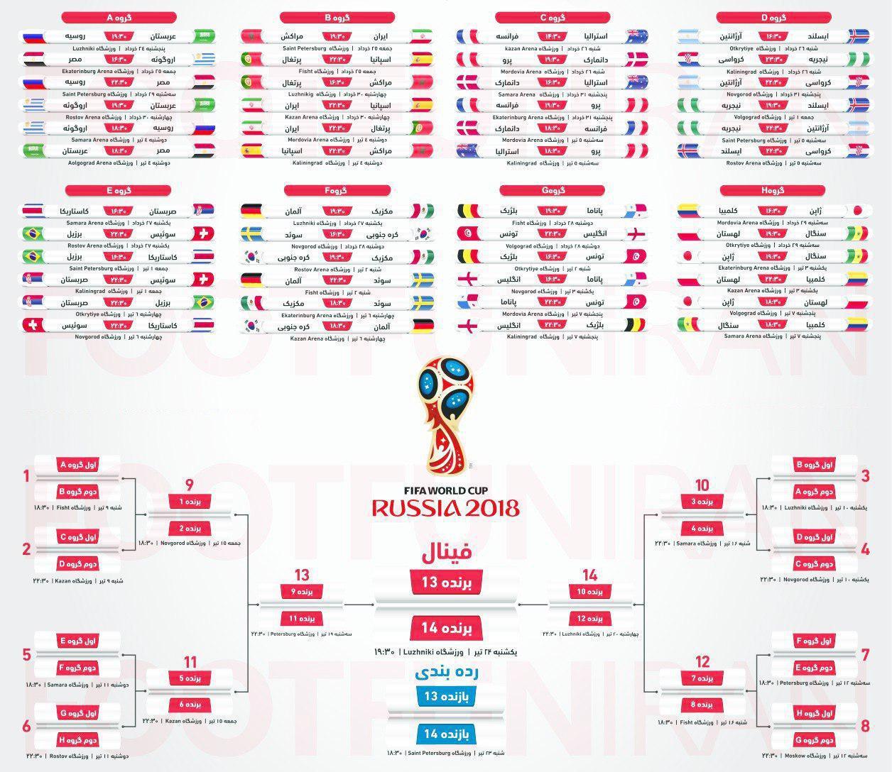 تقویم بازیهای جام جهانی ۲۰۱۸