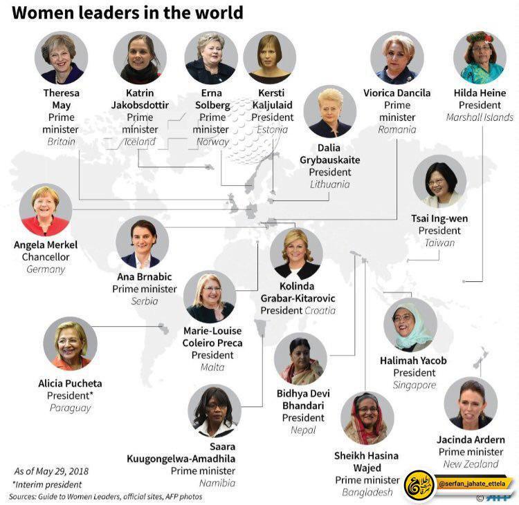 زنان در تنها ۱۸ کشور جهان در جایگاه عالیترین مقام اجرایی قرار دارند
