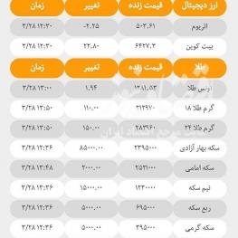 آخرین قیمتها در بازارهای مختلف؛ امروز دوشنبه ۲۸ خرداد