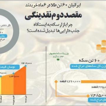 ایرانیان طی شش ماه ۶۰ تُن طلا خریدند