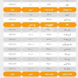 آخرین قیمت ها در بازارهای مختلف امروز؛ سه شنبه ۲۹ خردادماه ۹۷