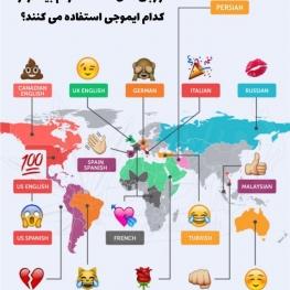 در زبان های مختلف، مردم بیشتر از کدام ایموجی استفاده می کنند؟