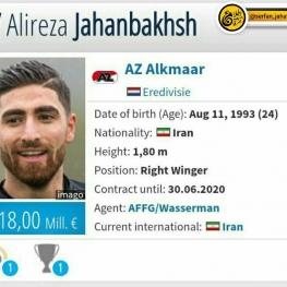علیرضا جهانبخش با ۱۸ میلیون یورو با ارزش ترین بازیکن ایران