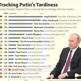 پوتین برای حقارت رهبران جهان ،دیر به ملاقاتها میرود