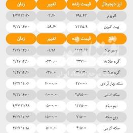 آخرین قیمتها در بازارهای مختلف؛ امروز چهارشنبه ۲۷ تیر