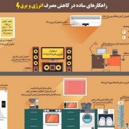 کاهش مصرف برق در خانه با ۹ راهکار ساده