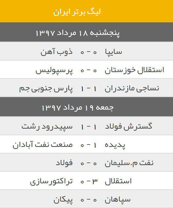 نتایج کامل هفته سوم لیگ برتر