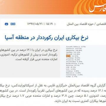 نرخ بیکاری ایران رکورددار در منطقه آسیا