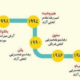همه پرچمداران ایران