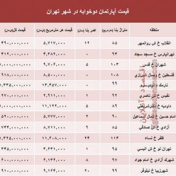 آپارتمان دوخوابه در شهر تهران چند؟