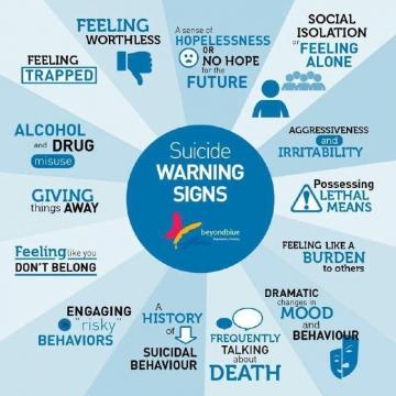 امروز روز جهانی پیشگیری از خودکشی است