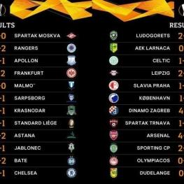 نتایج کامل بازیهای هفته اول لیگ اروپا