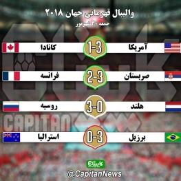 نتایج دیدارهای عصر امروز والیبال قهرمانی جهان