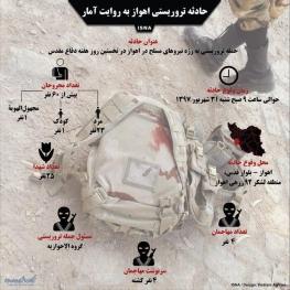 اینفوگرافیک / حادثه تروریستی اهواز به روایت آمار