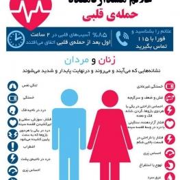 علائم هشدار دهنده حمله قلبی در زنان و مردان را بشناسید