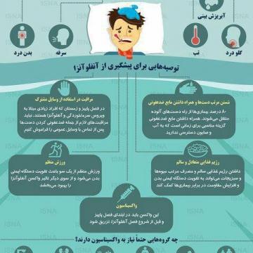 علائم آنفلوآنزا و راههای پیشگیری از آن