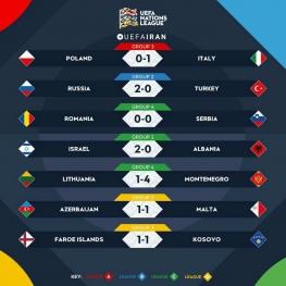 نتایج پایانی بازی های شب گذشته لیگ ملت های اروپا