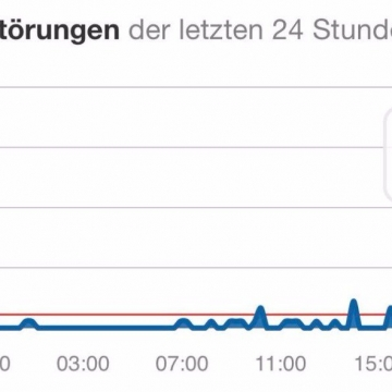کاربران اروپایی هم گزارشهایی درباره قطعی اپلیکیشن تلگرام دادهاند.