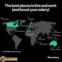بهترین کشورهای جهان برای مهاجرت کدامند؟