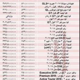 خودروهای ۵۰۰ میلیونی تا ۱ میلیاردی بازار تهران