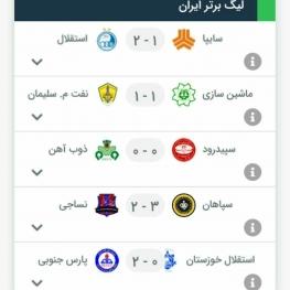 نتایج پایانی بازی های امروز هفته نهم لیگ برتر ایران