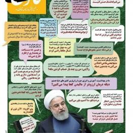 روایت #طنز بی قانون از جلسه رای اعتماد به وزرای دولت