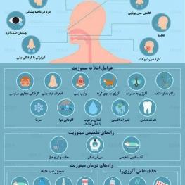 سینوزیت و راههای درمان آن